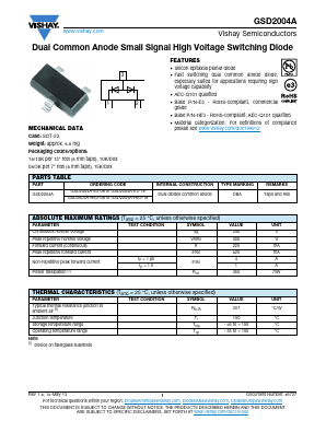 GSD2004A image