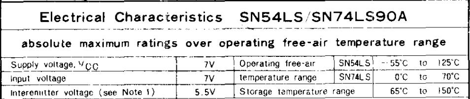 SN74L90