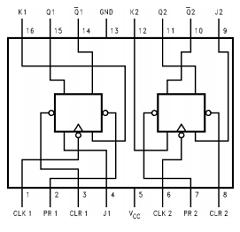 DM7476N Dual Master-Slave J-K Flip-Flops IC