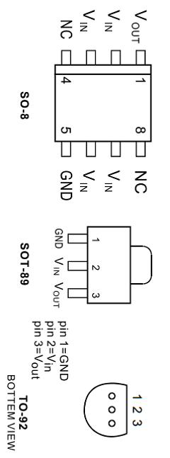 LM79L05 PDF, LM79L05 Hoja de datos -First Components International