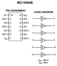 MC14584BCP circuit intégré